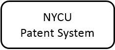 NYCU patent system